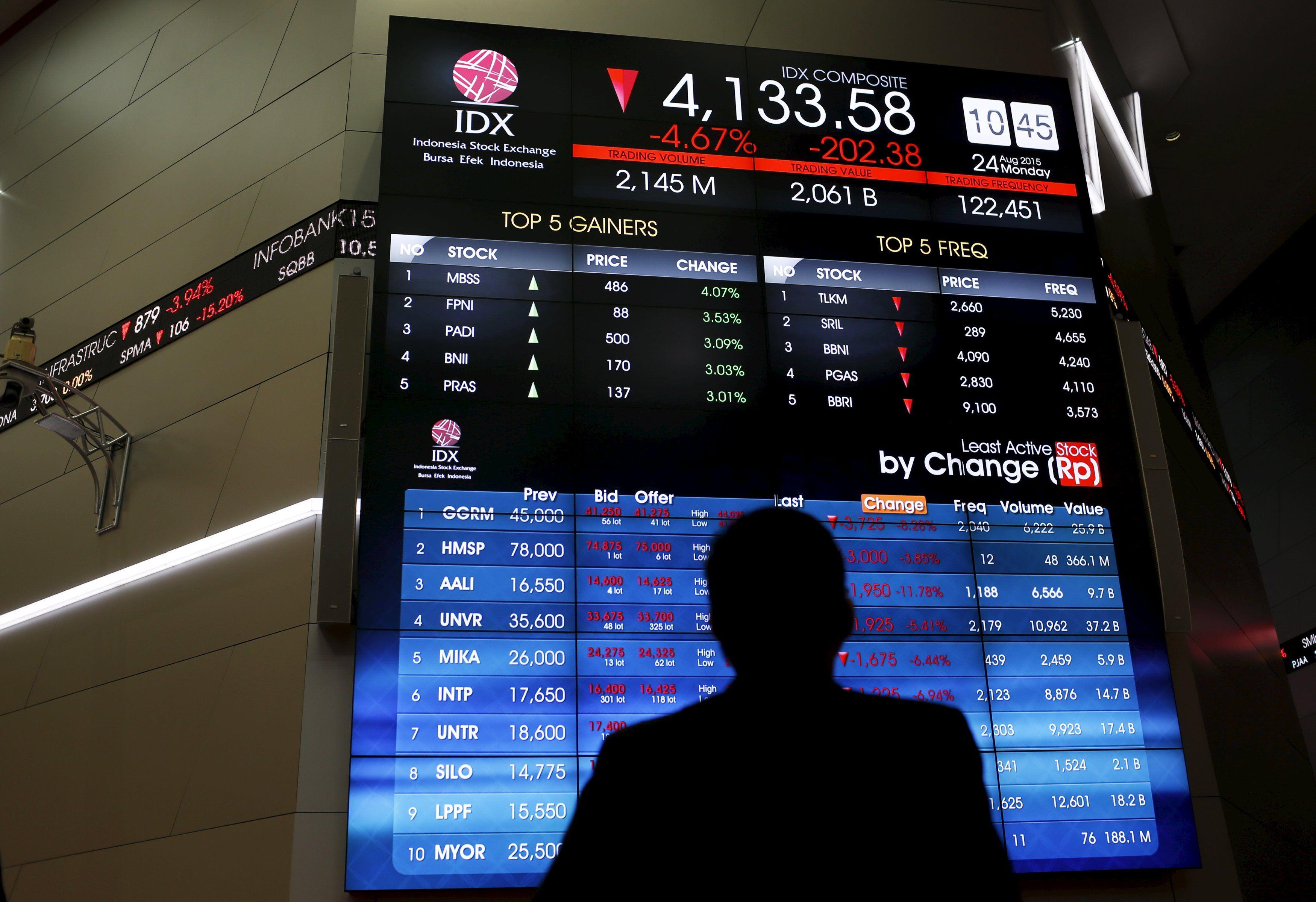 Ini Kriteria Perusahaan yang Patut Jadi Tempat Investasi di Indonesia Stock Exchange