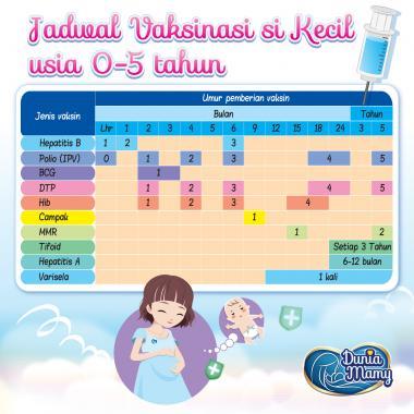 http://www.duniamamy.com/kesehatan/nutrisi/zat-gizi-penting-bagi-mamy-dan-bayi.html